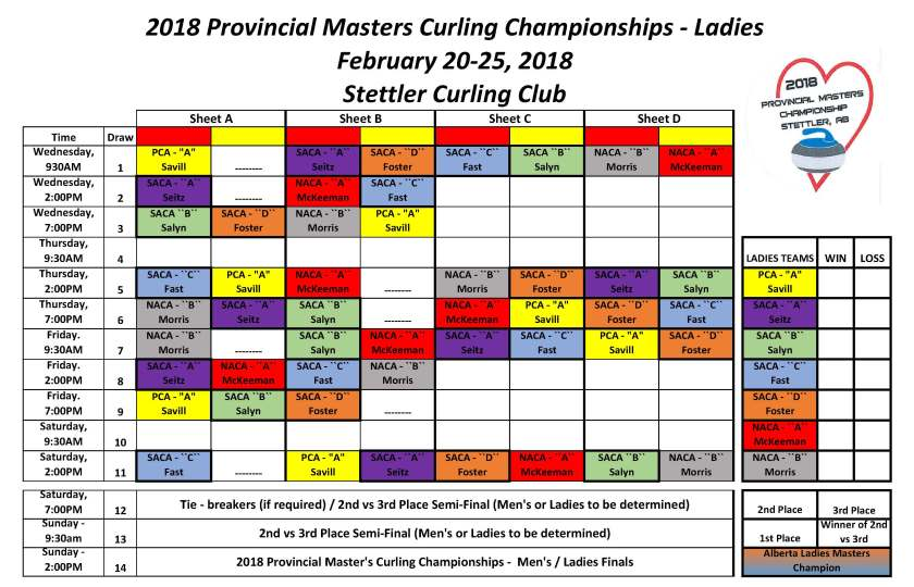 Master - Official Draw Ladies