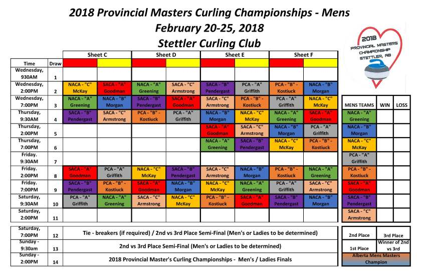 Master - Official Draw mens